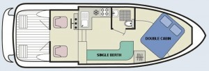 Capri - accommodation layout