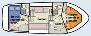 Consul - accommodation layout