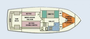 Cygnet - accommodation layout